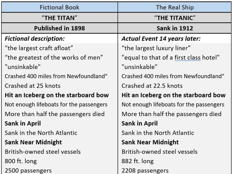 titan-and-the-titanic