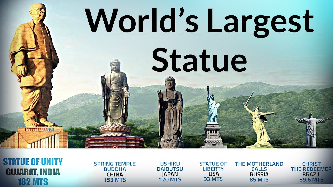 Have You Seen The Worlds LargestStatue